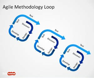 Research project proposal methodology
